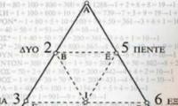 ΣΗΜΑΔΙΑΚΟ! Ο λεξάριθμος του Κυριάκου Μητσοτάκη ισούται με το έτος γέννησής του