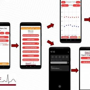 Εφαρμογή  για ασθενείς με καρδιακή ανεπάρκεια από τη Γ΄ Καρδιολογική Κλινική του ΑΠΘ