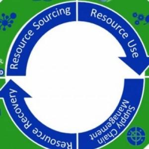 Το One-Stop Liaison Office της Περιφέρειας Κ.Μ. στις 8 καλύτερες πρακτικές του Interreg Europe