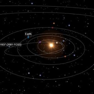 Πέρασμα μεγάλου αστεροειδή κοντά από τη Γη ανησυχεί τη ΝΑΣΑ